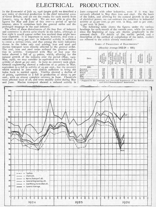 economist4